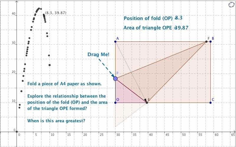 free mathematics resources online